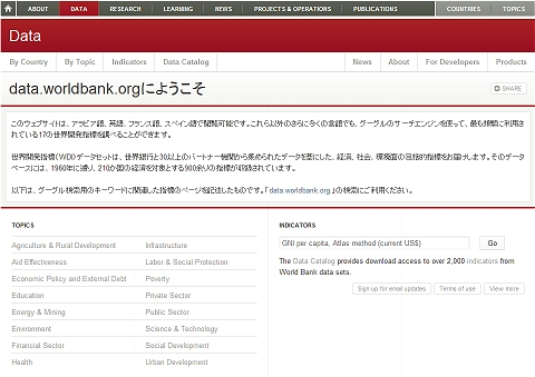 ↑ data.worldbank.org