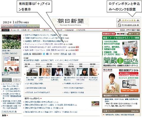 ↑ 朝日新聞デジタル
