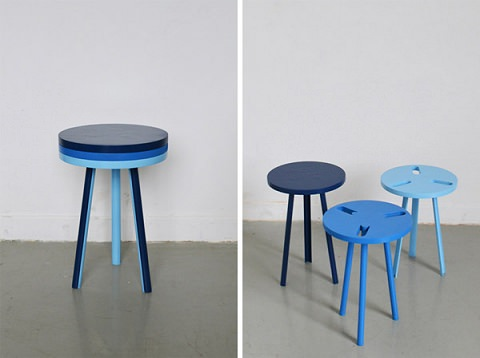 ↑ Triploid Stool