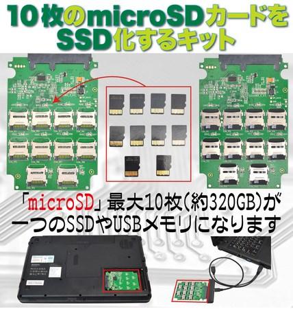 ↑ 10枚のmicroSDカードをSSD化するキット