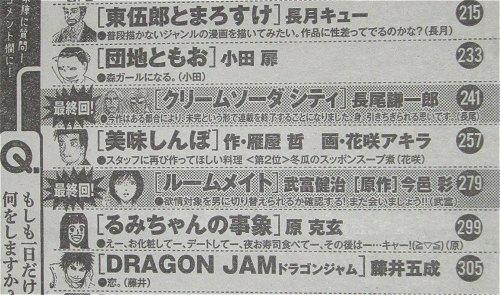 ↑ ビックコミックスピリッツ24号(5月12日発売号)目次部分
