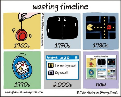 ↑ Wasting Time through the Ages